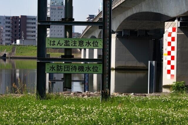 大淀川の危険水位を表す看板