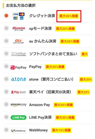 まんが王国のマンガポイント購入支払い方法選択画面