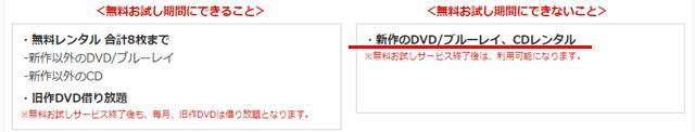 TSUTAYAの『定額レンタル8+動画見放題』プランへの登録方法の説明画像24